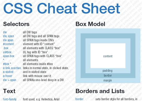 css layout cheat sheet the most useful css cheat sheet collection