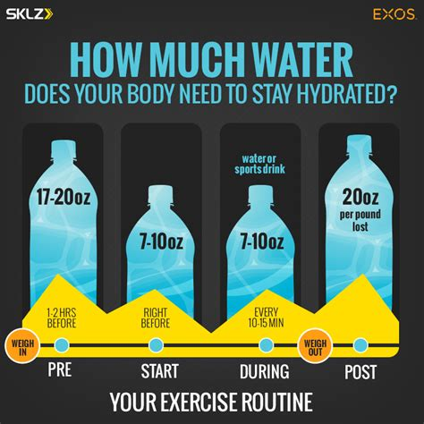 3 hydration tips improve your hydration habits for better performance