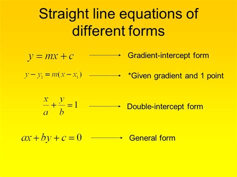 Line Equation Forms by Equation Of Line Ppt