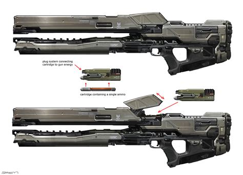 what is section 166 image rail gun concept sparth jpg rwby wiki fandom