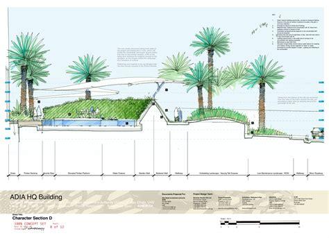 Landscape Architect Salary Dubai Landscape Architect Salary Abu Dhabi 28 Images Sowwah
