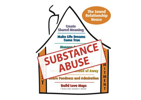 gottman sound relationship house substance abuse the uninvited invited guest