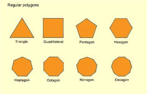 math  fun  easy polygon