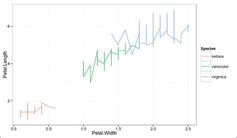 ggplot2 theme linewidth control ggplot2 legend look without affecting the plot