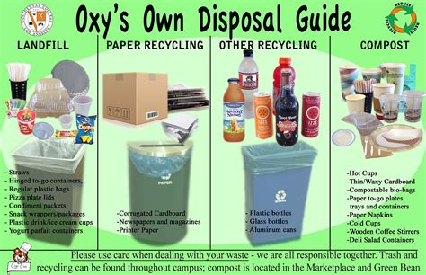 How To Dispose Of by Waste Occidental College The Liberal Arts College In
