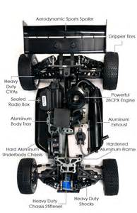 nitro powered rc racing car engine diagram nitro get free image about wiring diagram
