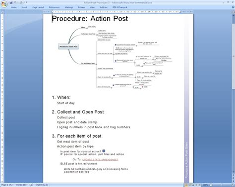 process and procedure template