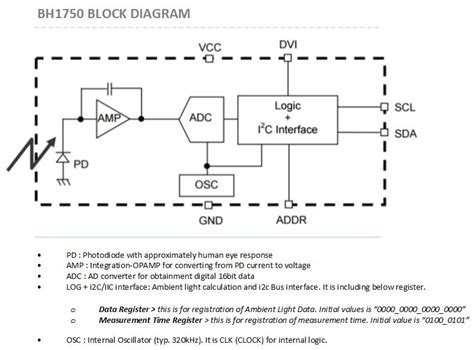 halogen light wiring diagram fans wiring diagram wiring