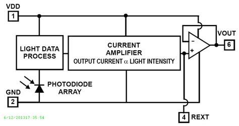 light to voltage optical sensor isl29101 light to analog sensors voltage renesas