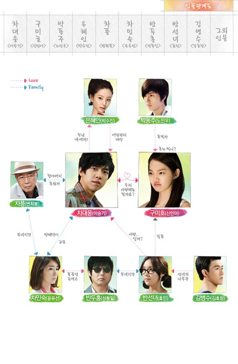 lee seung gi gumiho ost my girlfriend is gumiho ost magone 2016