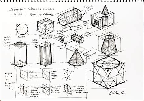 pattern drawing method product design drawing techniques drawing sketch picture