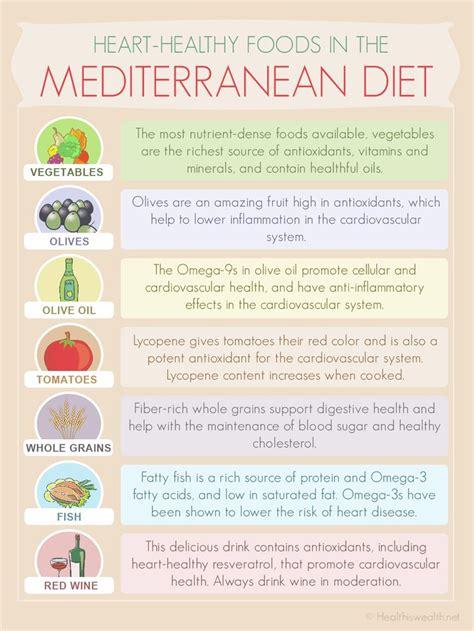 printable mediterranean diet recipes printable diet plans related keywords printable diet