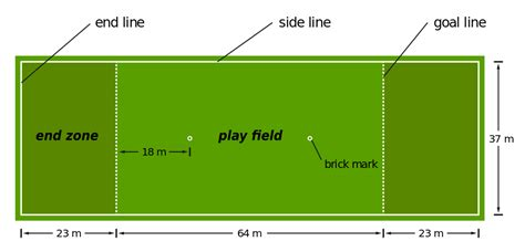 Ultimate Field Layout | file ultimate field svg wikimedia commons