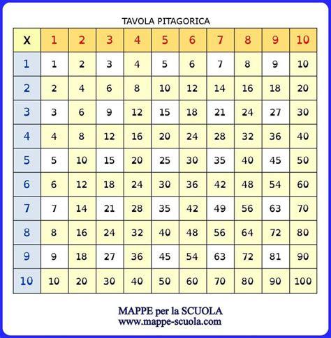 tavola pitagorica fino a 1000 pin tabelline e tavola pitagorica on