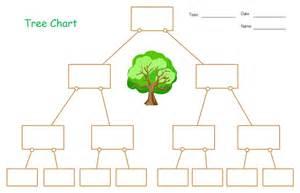 problem tree template word blank tree chart free blank tree chart templates