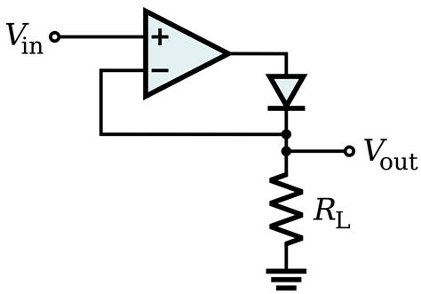 rectifier diode wiki file op precision rectifier svg wikimedia commons