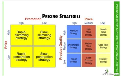 brand value and pricing strategies starbucks pricing strategies prince mohamed khan