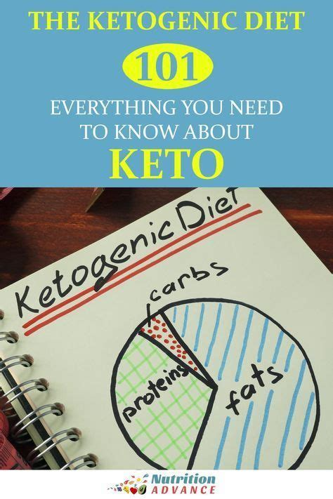 the keto diet the guide to a ketogenic diet for beginners 21 high keto recipes meal plan to lose weight heal your restore confidence books 17 best ideas about ketogenic diet plan on