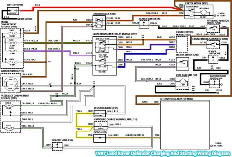 polaris sportsman 400 winch wiring diagram polaris