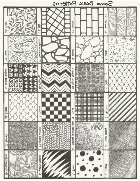 define pattern drawing easy drawing patterns drawing art gallery