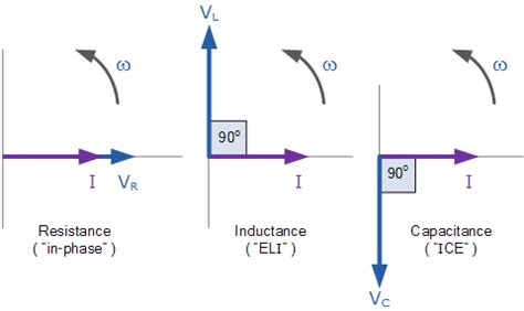 resistors explained simply resistors explained simply 28 images parallel and series connection of resistors and
