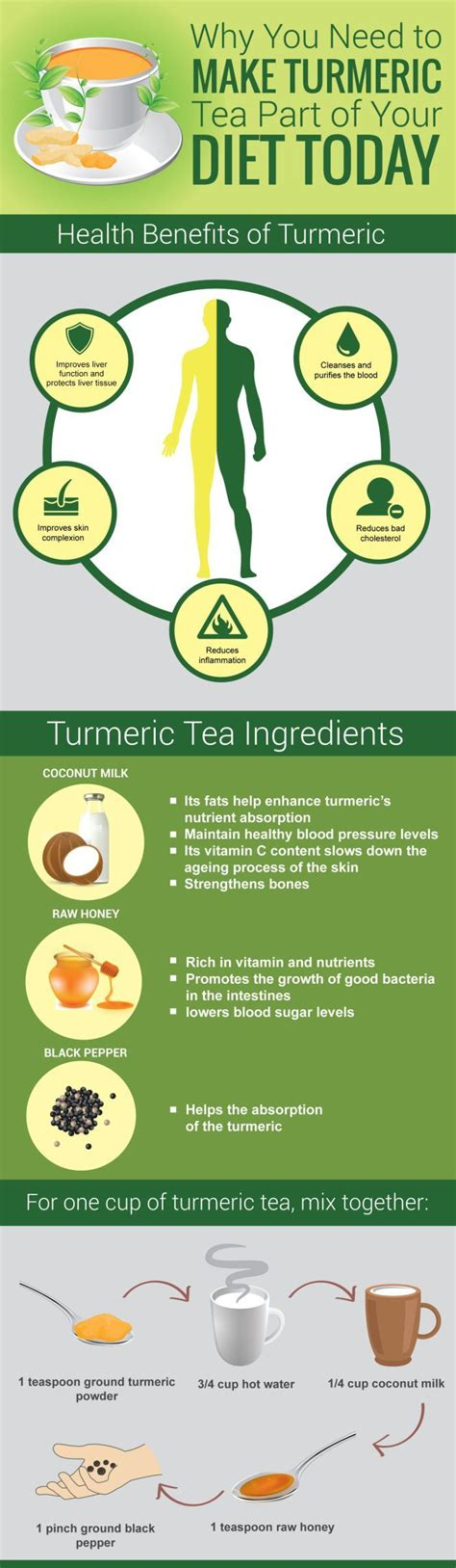 Why Does A Probiotic Make U Detox by 25 Best Ideas About Turmeric Tea On Turmeric