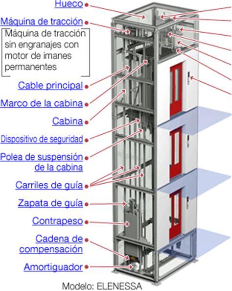 mitsubishi electric elevator logo ascensores y escaleras mec 225 nicas mitsubishi electric