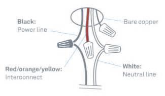 electrical wiring black wiring free printable wiring diagrams