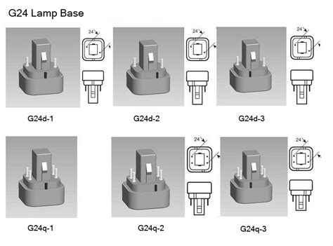 9W G24 PLC LED Plug Light CFL Style