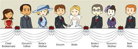 layout of wedding top table dutch wedding reception traditions