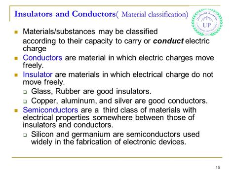 electrical properties of conductors and insulators electrical properties of conductors and insulators 28 images general physics ii electricity