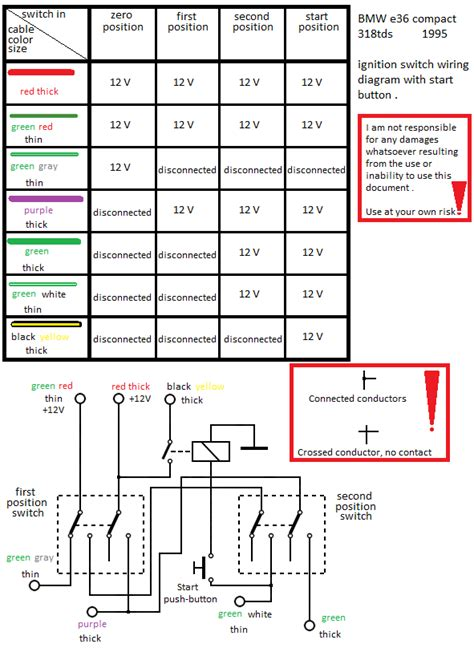 bmw e36 compact 318tds 1995 ignition switch wiring diagram with start button car electric