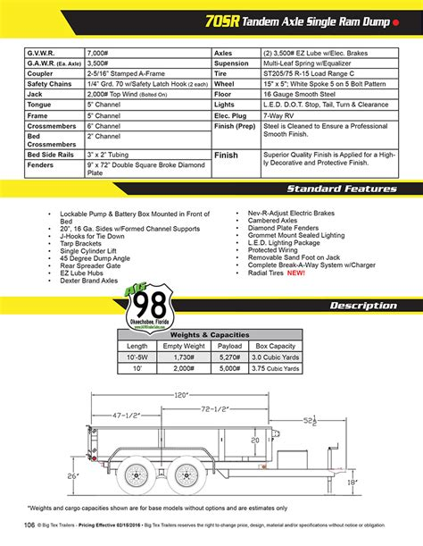 big tex trailer wire diagram best free home design