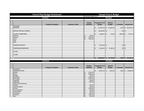 church budget spreadsheet template best photos of church budget template printable sle