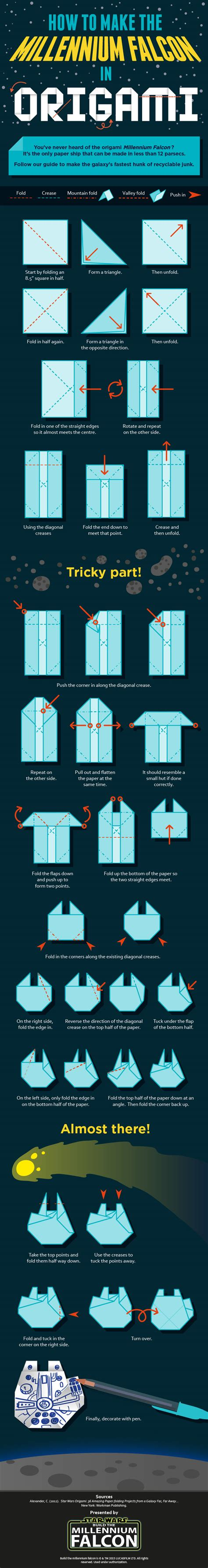 Origami Millennium Falcon - how to make the millennium falcon in origami infographic
