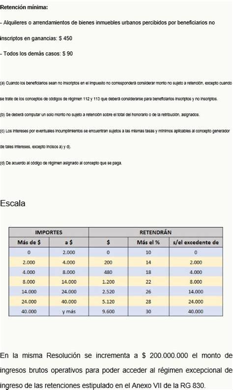 vencimientos 2016 afip errepar calendario errepar 2016 pdf calendario errepar 2016 pdf