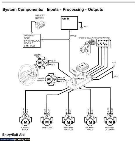 bmw e36 1996 wiring diagram bmw just another wiring site