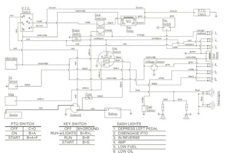 cub cadet volunteer transmission problems wiring diagrams