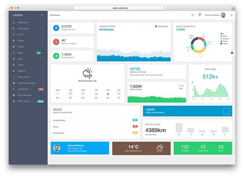 javascript based layout 23 best responsive angularjs admin templates 2018 colorlib