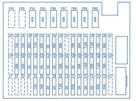 bmw 5 series f10 fuse box wiring diagram manual