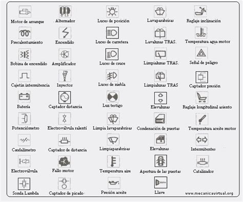simbolos electricos basicos image gallery simbolos electricos