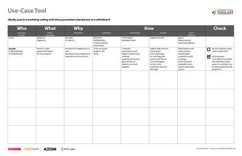 use cases exles template use tool learning space toolkit