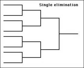 bjj tournament formats grapplers planet