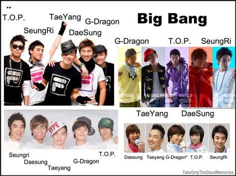 Pin Kaleng Kpop Bigbang 1 bigbang members names why are these photos so xd