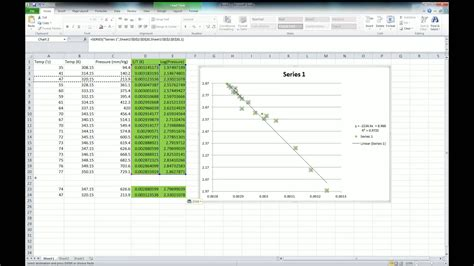 slope excel how to calculate the error in a slope using excel youtube