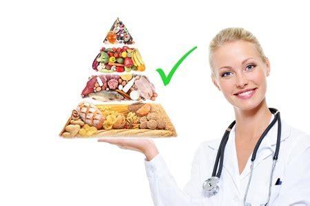 intolleranza alimentare test test intolleranze alimentari vf dietologo nutrizionista roma