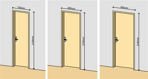 measure  door   standard door width