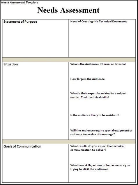 organizational needs analysis template beautiful organisational needs analysis template ideas