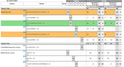 student information system template student progress report template school california