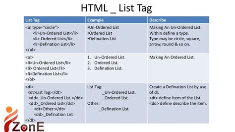 Html Lite by How Do Use Of List Html Tag Basic Web Design Tutorialpart